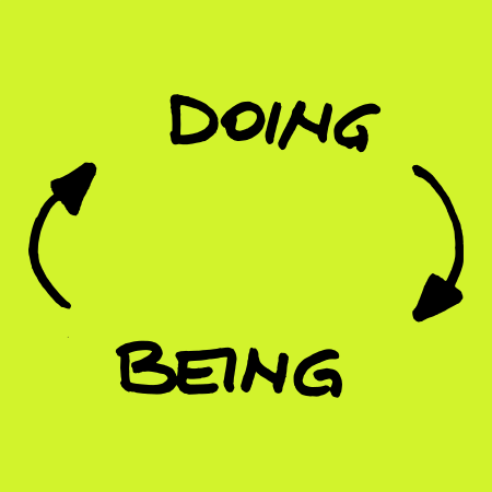 Being before doing