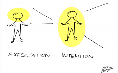 Expectation vs Intention