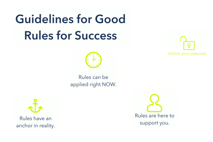 How to tell good rules from bad ones