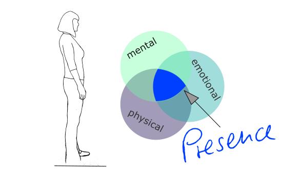 Defining Presence